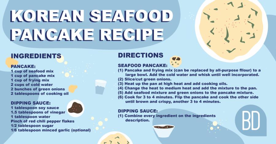 KBVR TVs episode 2 of Home Cooking for a Seafood PancakeVideo link:https://beav.es/JLk