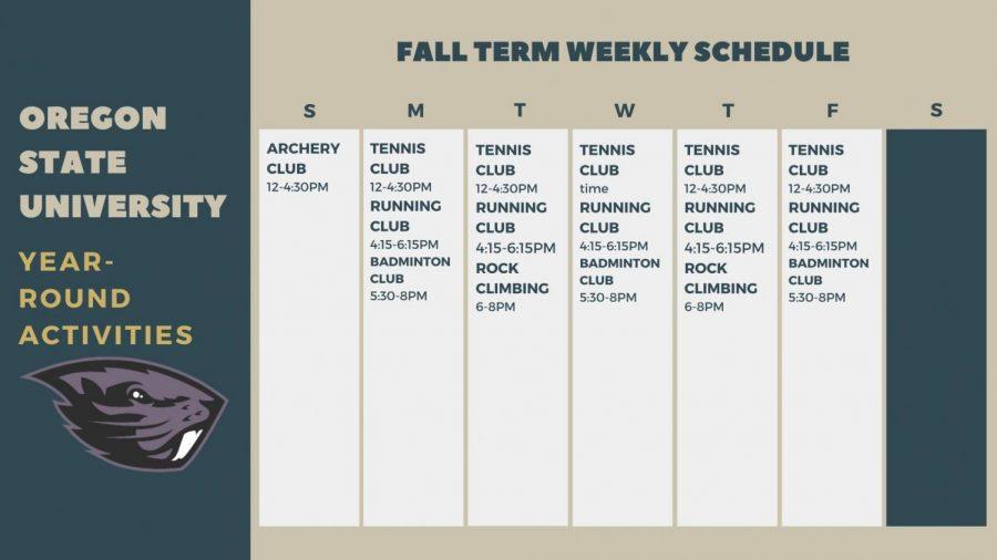 A weekly calendar of meeting times for OSU clubs. Archery club meets every Sunday; Tennis club and Running club meets every week day; Badminton club meets every Monday, Wednesday, Friday; and Rock climbing club meets Tuesdays, Thursdays.